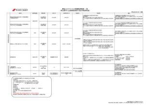 新型コロナウイルス関連融資 一覧 20200414のサムネイル